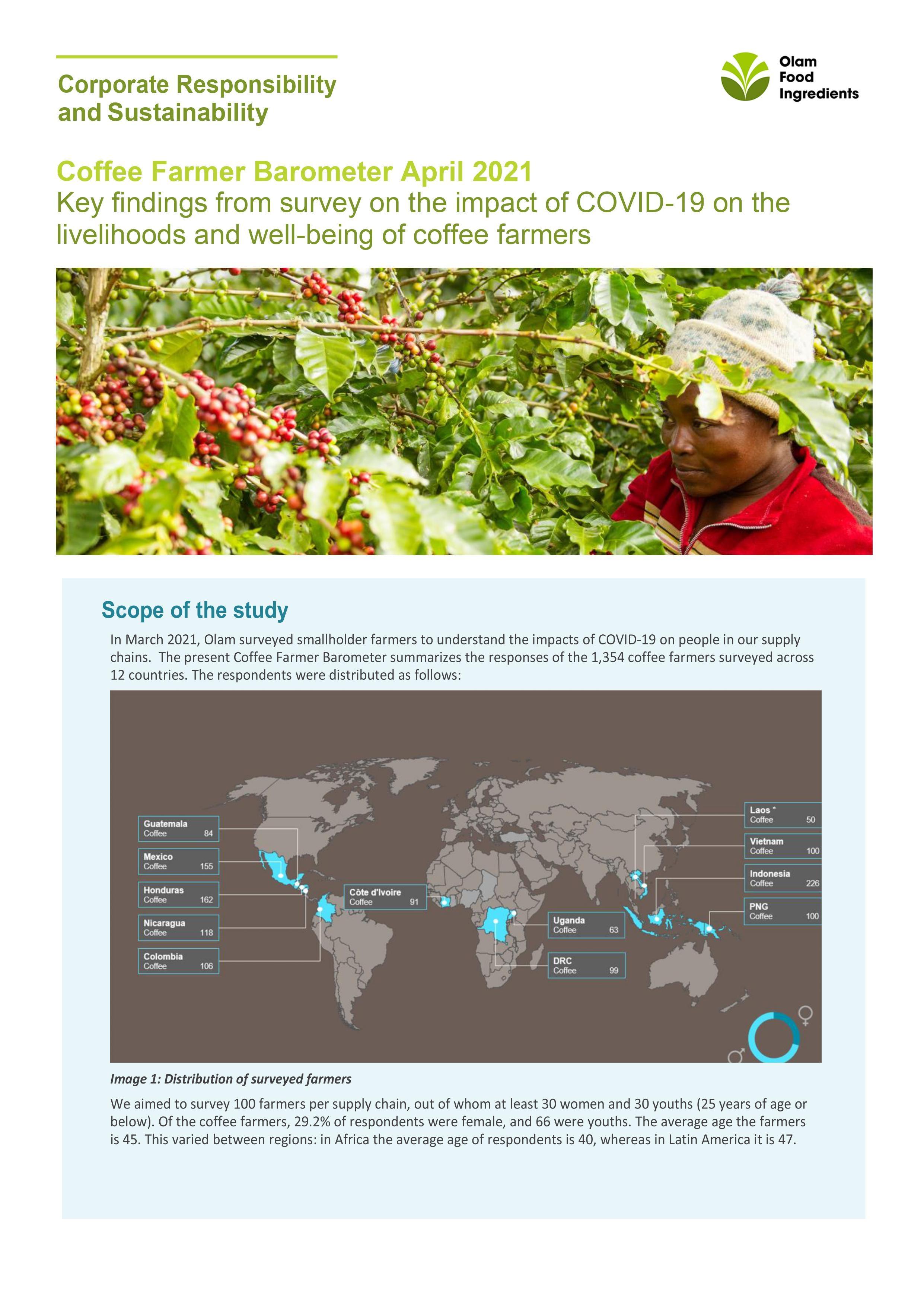 Coffee Farmers and COVID
